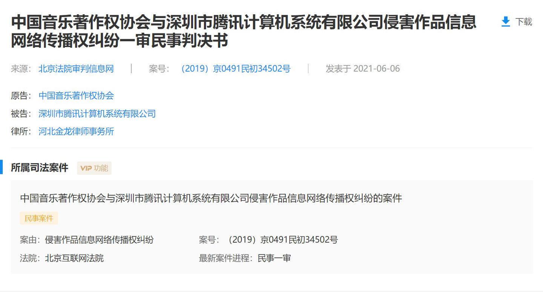 騰訊使用《葫蘆娃》等音樂被判侵權:賠償中國音著協超 1 萬元