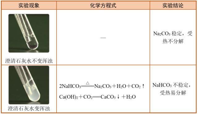 水 化学式 石灰