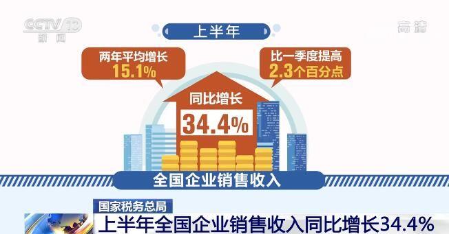 國傢稅務總局:上半年全國企業銷售收入增長穩定 部分行業恢復明顯加速