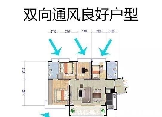 """如果你的房子這四個特征都中瞭,那恭喜你,你買到""""黃金戶型""""瞭"""