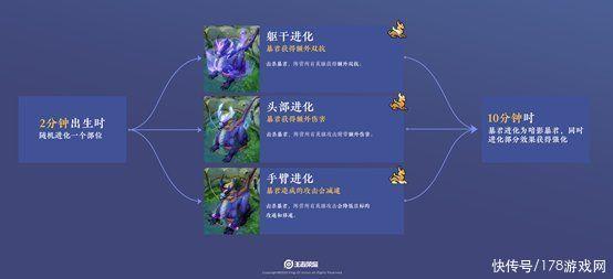 王者荣耀:从零开始的马超攻略——S22赛季前瞻