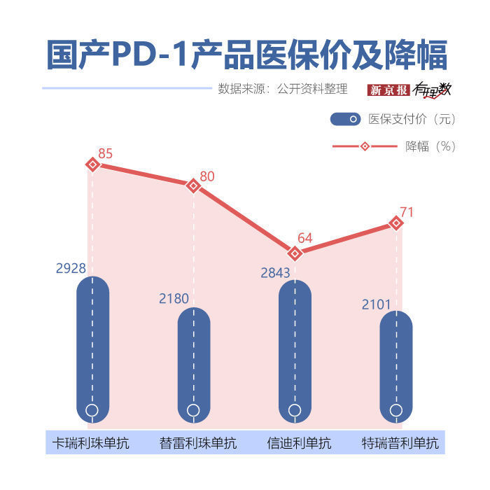在中國,治療癌症要多少錢?