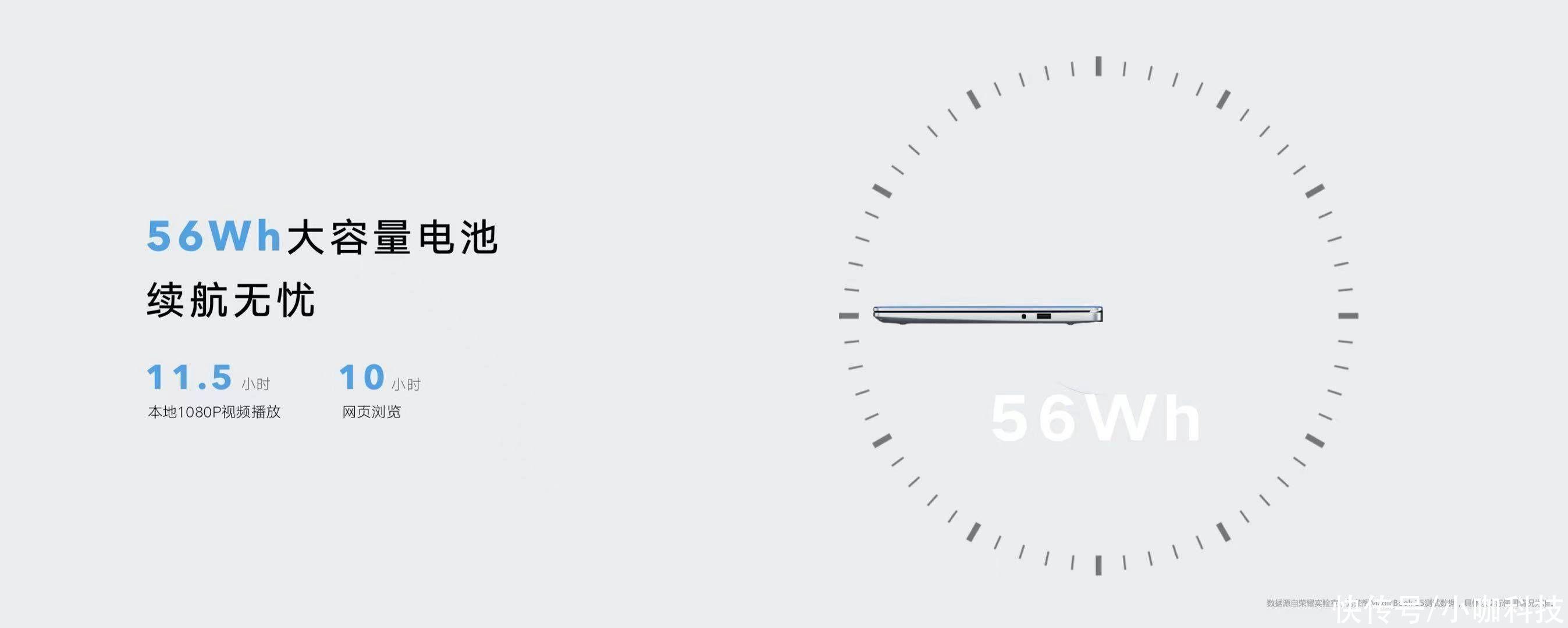 行业|荣耀MagicBook 14/15锐龙版2021款发布,再次树立行业轻薄本新标杆