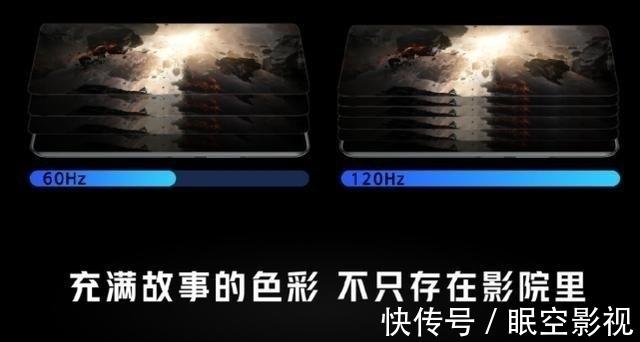 屏幕|iQOO Z5屏幕确认,120Hz高刷新率原色屏