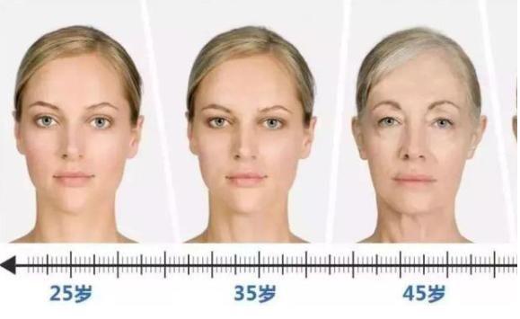 女性衰老較慢,多數有這些表現,不妨對比一下,你佔了幾條?
