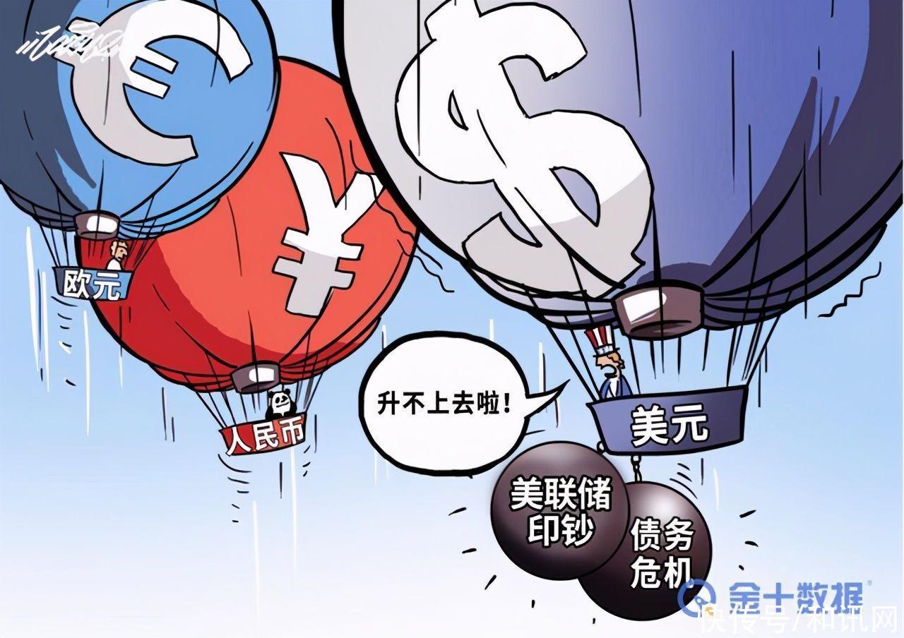 """假如美元貶值一半:對人民幣來說是好事嗎?美國曾讓美元""""主動貶值""""搞殘瞭日本?"""