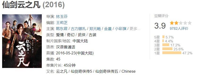 仙剑奇侠传 《仙剑6》电视剧备案,计划2022年拍摄,主演阵容成迷