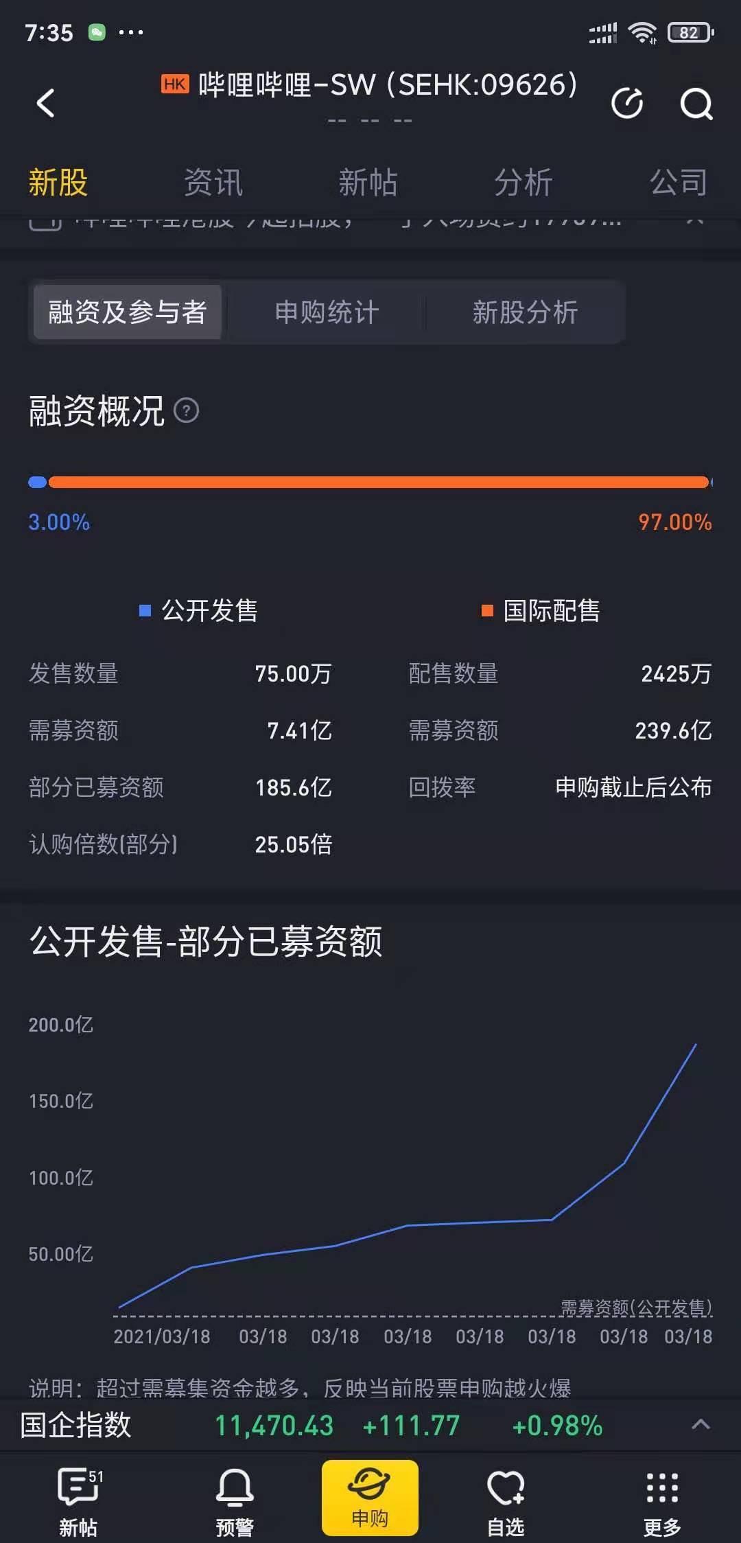 """Z+世代""破圈,B站香港上市首日認購已破25倍"