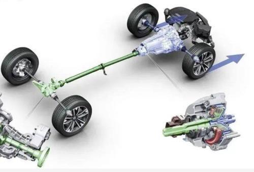 奧迪quattro、寶馬x-Drive、奔馳4MATIC,究竟有什麼區別