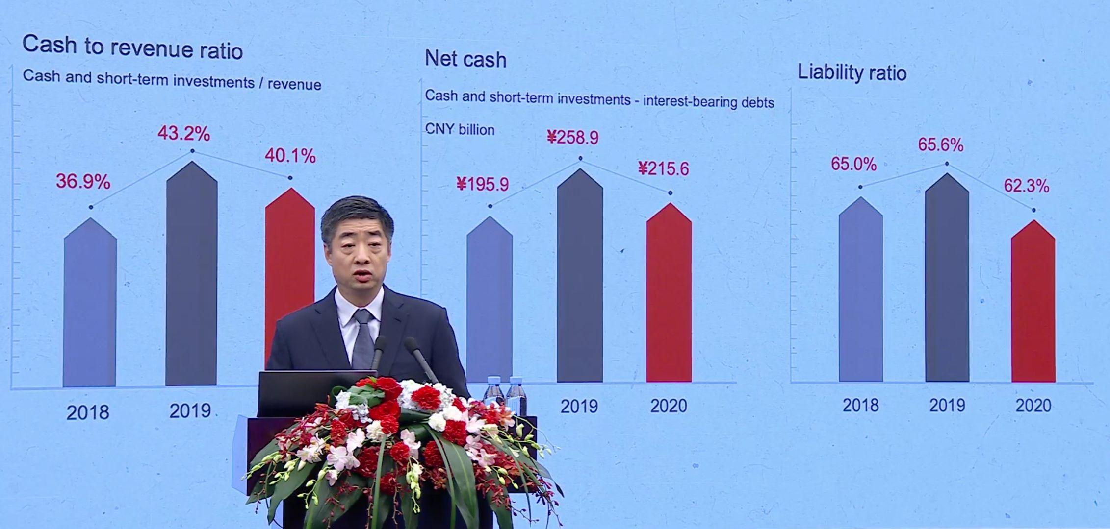 華為發佈2020年年度報告:銷售收入8914億 同比增長3.8%