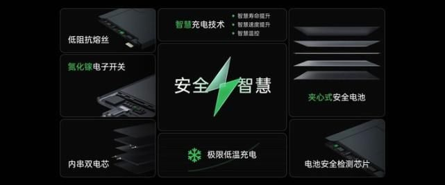 vooc|告别功率竞赛!OPPO发布安全电池等多项创新技术