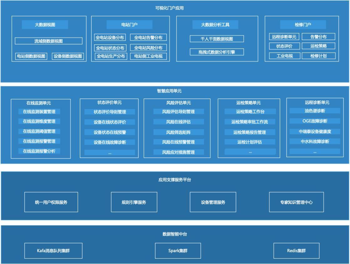 吉林+优质的中国物联网在线咨询