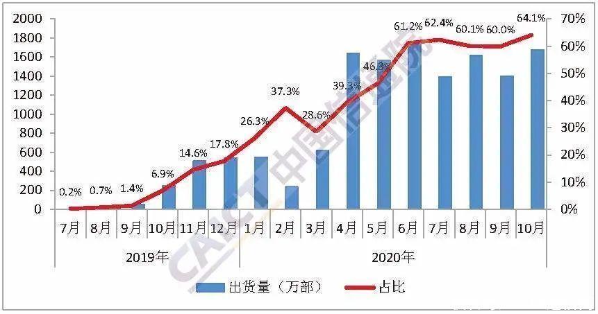 市场|等待未来翻盘机会!华为重启纯4G手机,还有市场吗?