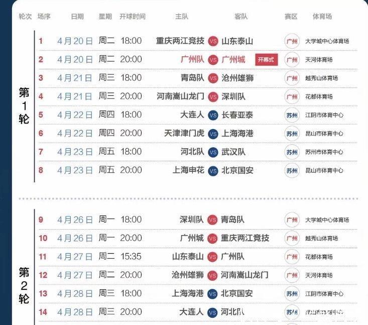 中超賽程出爐,泰山VS重慶揭幕戰,申花首輪對國安,亞泰復仇大連!