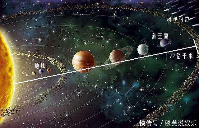 小行星|64亿公里外,美国探测器传回一张图片,让科学家难以置信