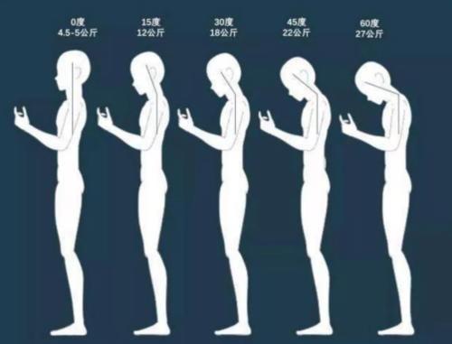 10個最容易忽視的壞習慣,讓你越來越丑,你中了幾個?趁早改掉!