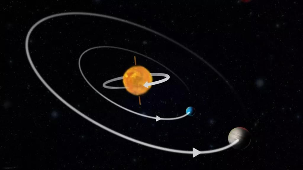 科学探索|科学家发现与众不同的行星系 恒星旋转方向与行星相反