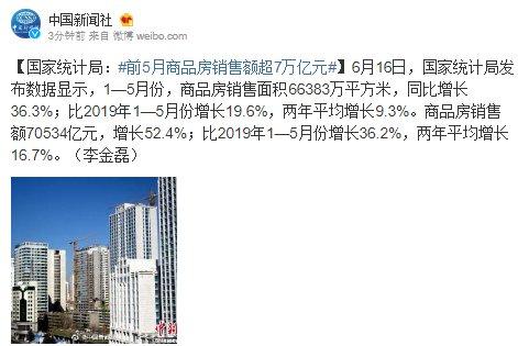 國傢統計局:前5月商品房銷售額超7萬億元