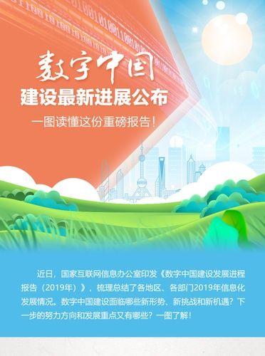 媒体解读丨数字中国建设最新进展公布 一图读懂这份重磅报告!