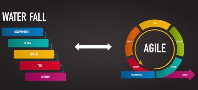 讓芯片設計更加敏捷的兩個關鍵方法
