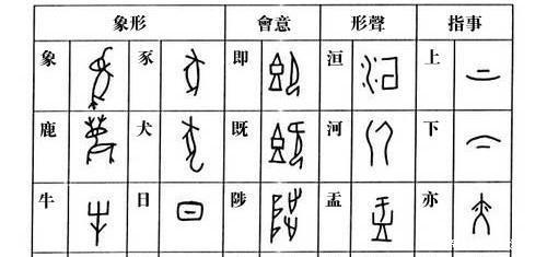 象形 文字