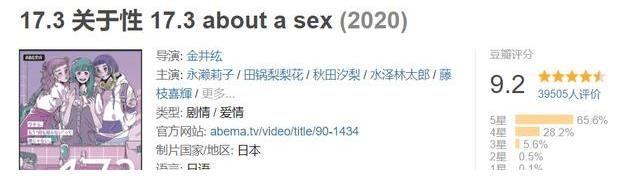 豆瓣9.2 性教育科学仙女日剧《17.3 关于性》(资源)
