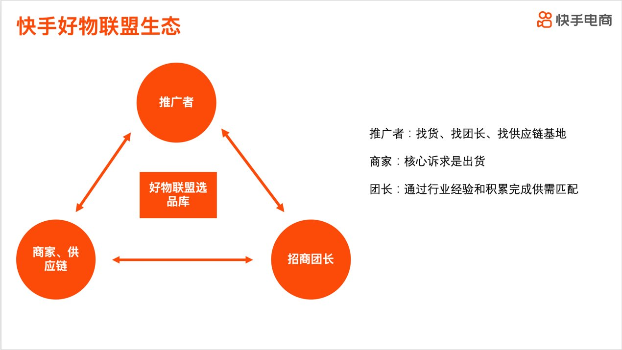 快手电商好物联盟发布招募令,将以优质货源助力新主播成长