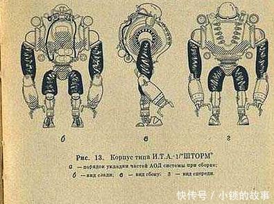 冷戰蘇聯「喪屍狗」計劃,狗頭機械士兵,實驗細節細思極恐