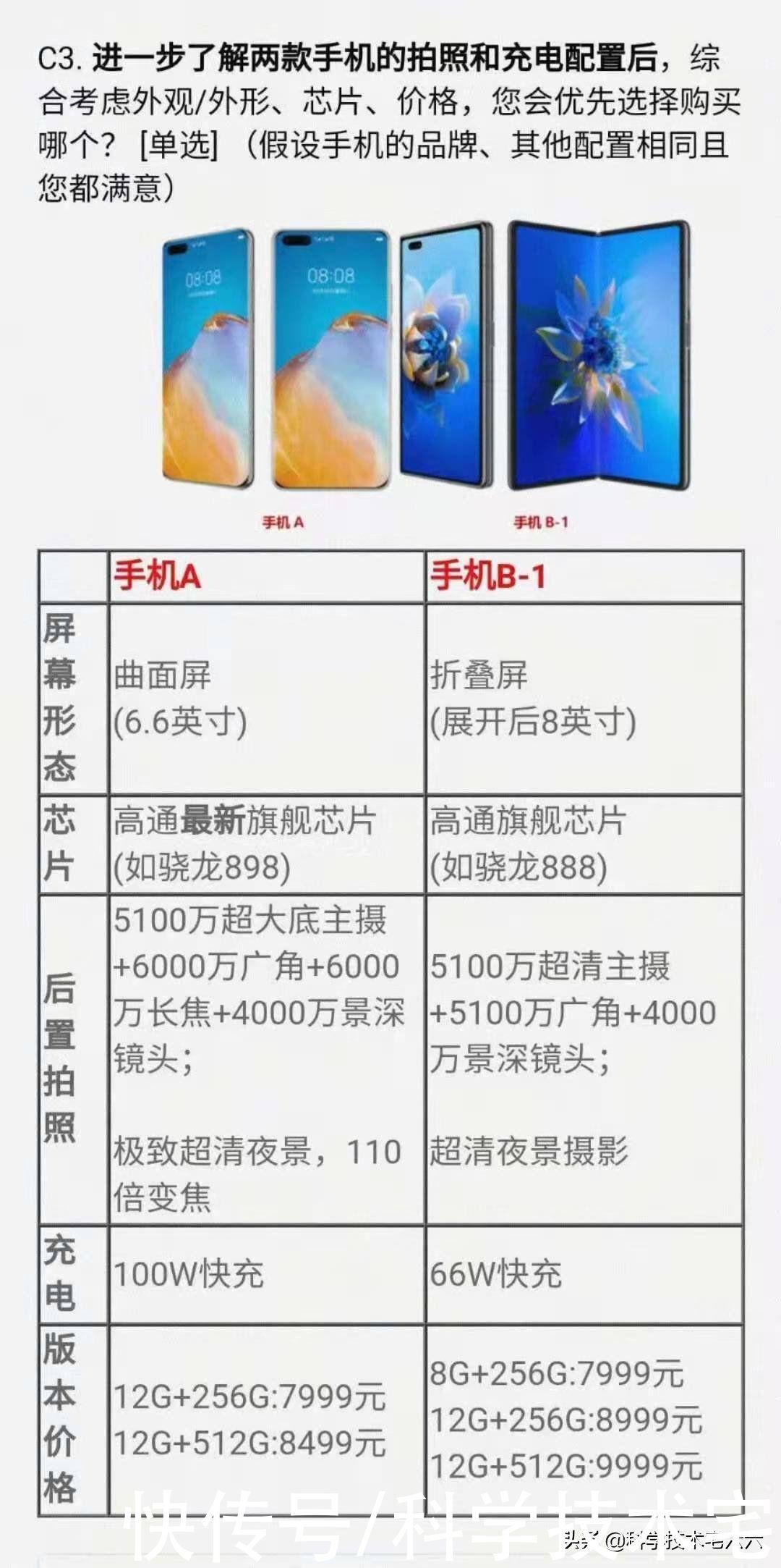 """华为m搭载骁龙898,""""华为mate50""""将至,售价或达八千元?"""