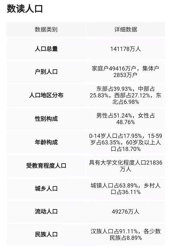 中國人口最大懸念揭曉!房價會跌嗎?4大信號決定未來10年投資