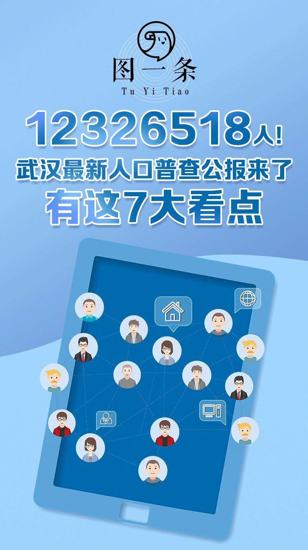 早安武漢 最新公佈!武漢到底有多少人?這些數據信息量很大……