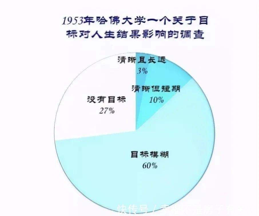 李玫瑾:将来有大出息的孩子,多半有这3个特征,看你宝宝有吗?
