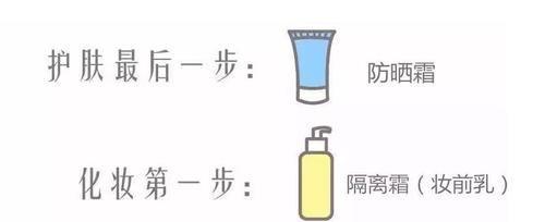 防晒霜和隔离霜的区别