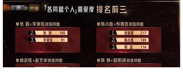 陈晖、欧阳靖、刘端端被淘汰 但这是自愿的 真的让人很不舒服