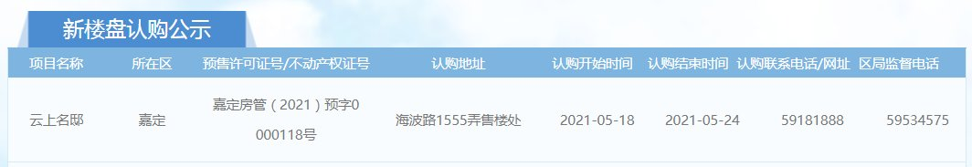 保利雲上澄光5月18日起認購!目前上海42盤認購公示中