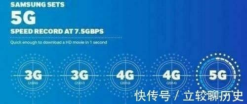 专利费|非全网通5.0手机要想支持两张电信卡,必须给高通交2倍专利费
