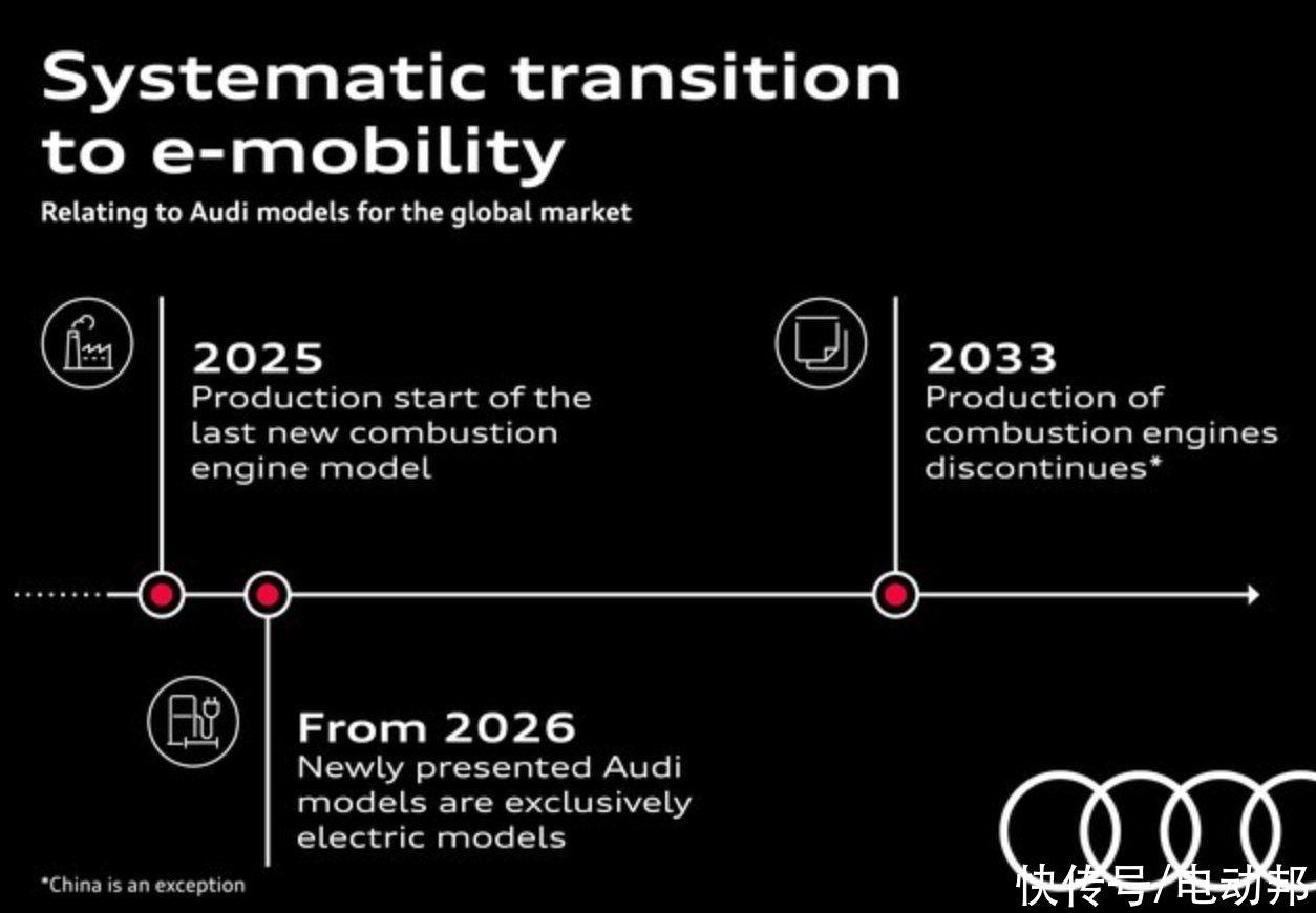 2033年奧迪將停產全部內燃機車