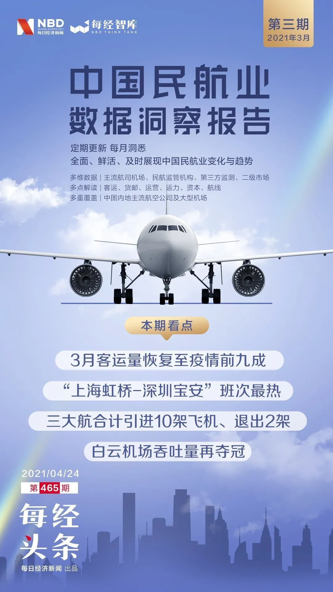 民航數據洞察 機場吞吐量:白雲機場再奪冠,浦東機場增長最快